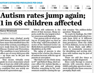 Autism Rates Soar, 1 in 68 Now Affected | Pat's Picks