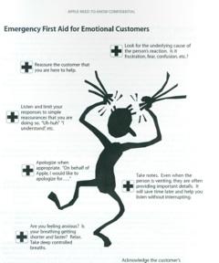Essay customer care services