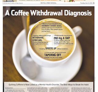 How to Avoid Caffeine Withdrawal Headaches foto